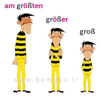صفتها در زبان المانی|صفت برتر و برترین در آلمانی|بامبو