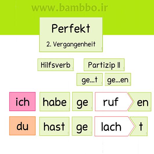 زمان حال کامل در زبان آلمانی