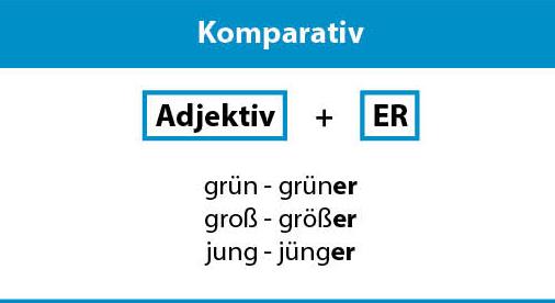 صفتها در زبان آلمانی| صفتها با حروف صدادار