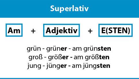 صفت عالی در زبان آلمانی| ساخت صفت برترین المانی