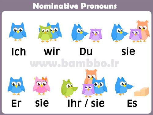 ضمایر فاعلی در زبان آلمانی| نومیناتیو