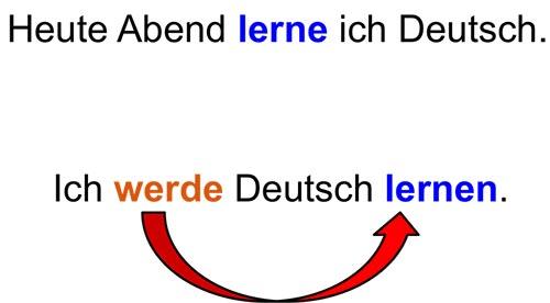زمان آینده در زبان آلمانی | werden صرف فعل
